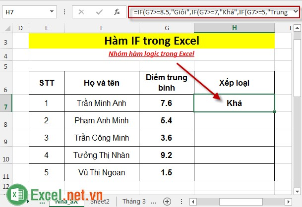 Hàm IF trong Excel 7