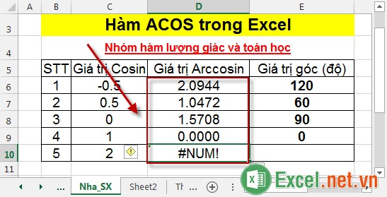 Hàm ACOS trong Excel 5