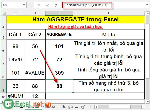 Hàm AGGREGATE trong Excel 5