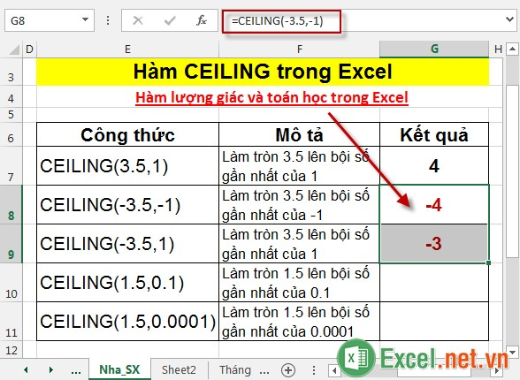 Hàm CEILING trong Excel 4