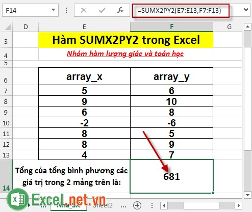 Hàm SUMX2PY2 trong Excel 3