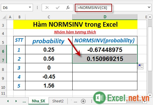 Hàm NORMSINV trong Excel 4