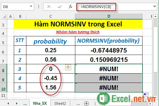 Hàm NORMSINV trong Excel 5
